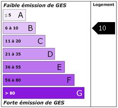 Emission de gaz à effet de serre : 10